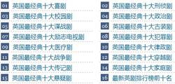 26、欧洲电视剧排行榜(937部 6851集电视剧 占用磁盘2710GB)